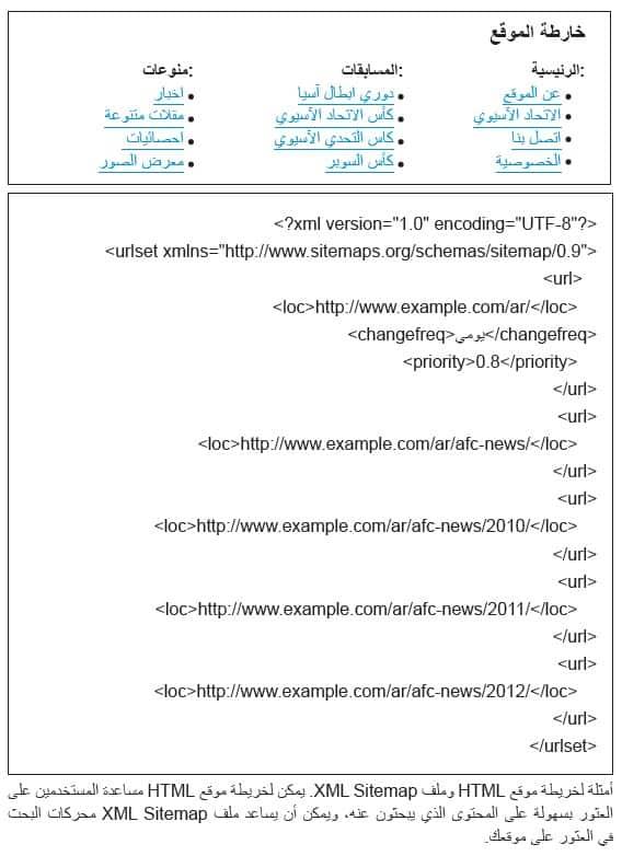 XML Sitemap خريطة الموقع