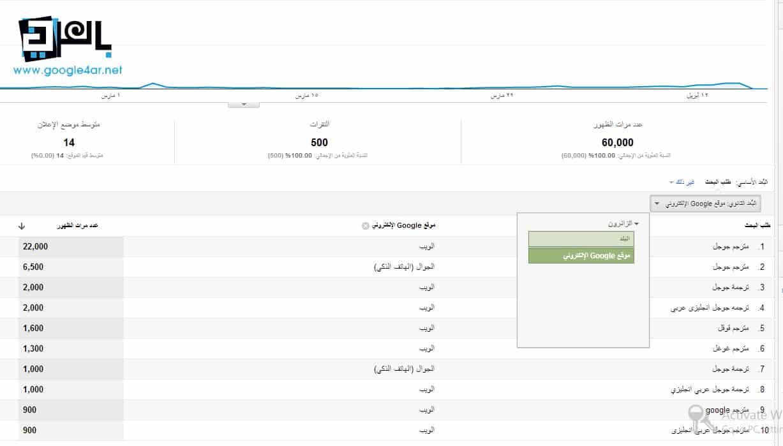 تصفية بيانات طلب البحث