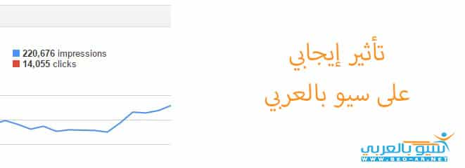 سيو بالعربي