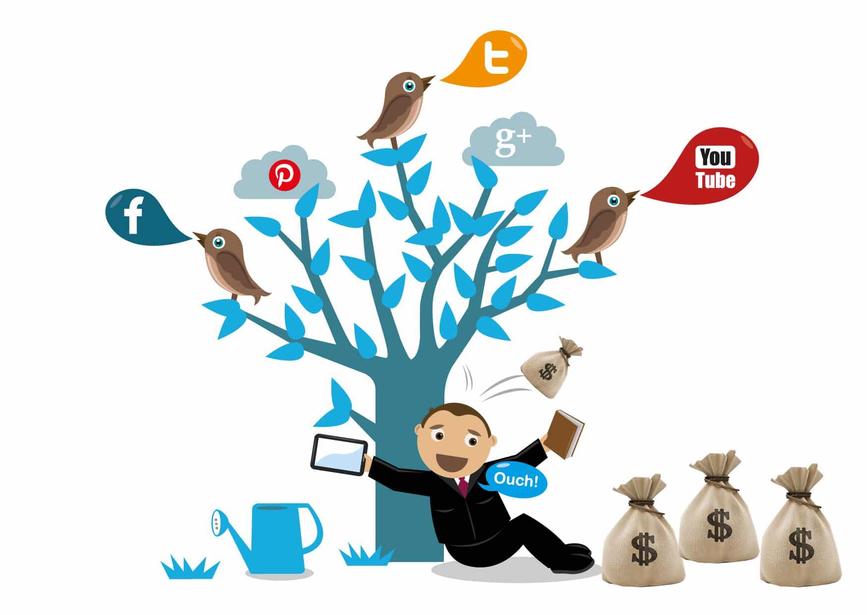 كيف تكتب منشوراً ترويجياُ ناجحاً عبر وسائل التواصل الإجتماعي