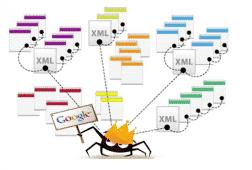 بناء صحفات الويب