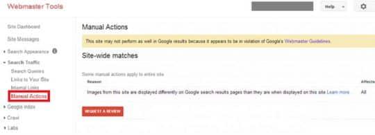 عقوبة جوجل Site Wide Match
